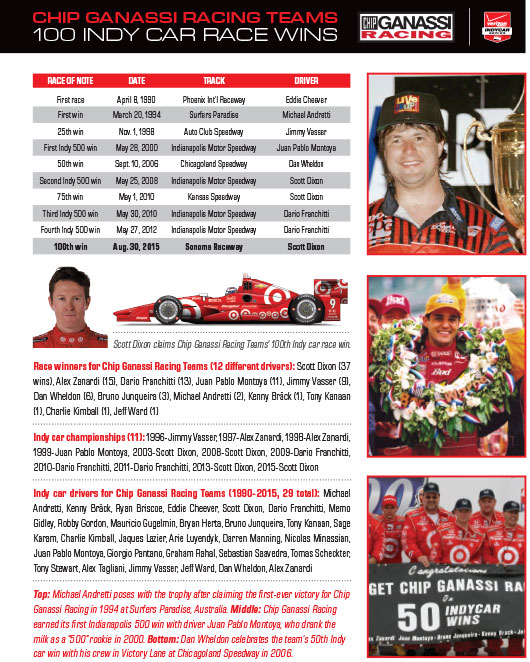 Ganassi's 100th Victory