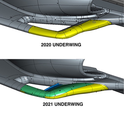 Dallara undertray