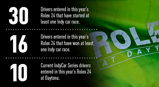 INDYCAR winners in Rolex 24