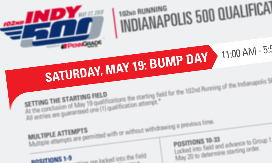 Get Ready For The Grind Of Bumping At Indy 500 Qualifying Again