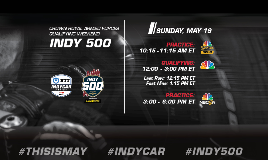 2019 Indianapolis 500 Qualification Schedule