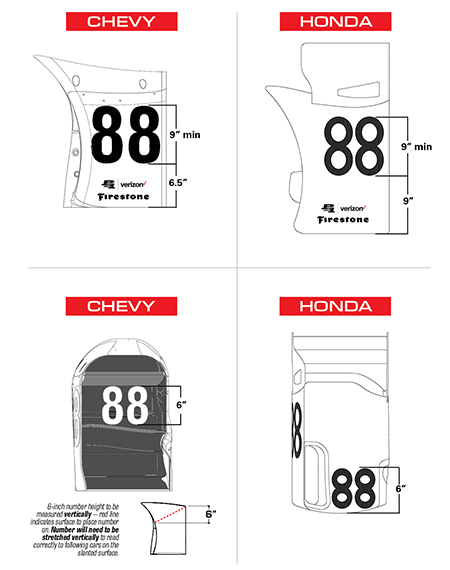 Rear Pod Numbers