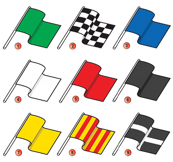 Flags used in INDYCAR
