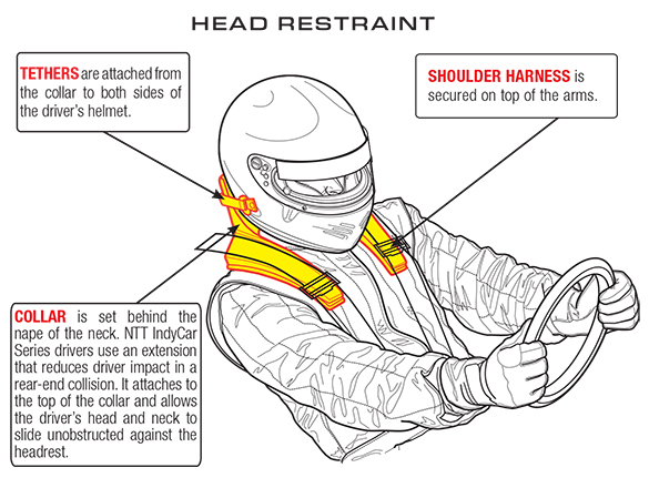 Head Restraint Device