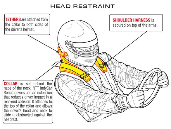 Head Restraint Device
