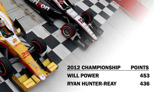 Final Showdown - Power vs. Hunter-Reay