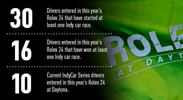 INDYCAR winners in Rolex 24